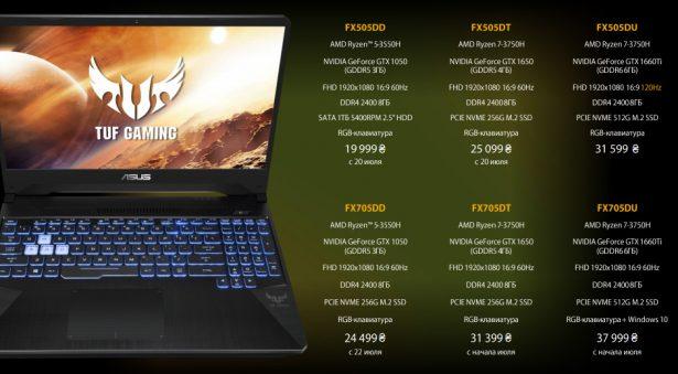 Характеристики и цены ноутбуков ASUS TUF Gaming FX505 2019