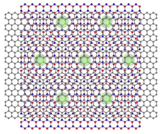 Муаровая сверхрешётка из листов графена и нитрида бора (Guorui Chen/Berkeley Lab)